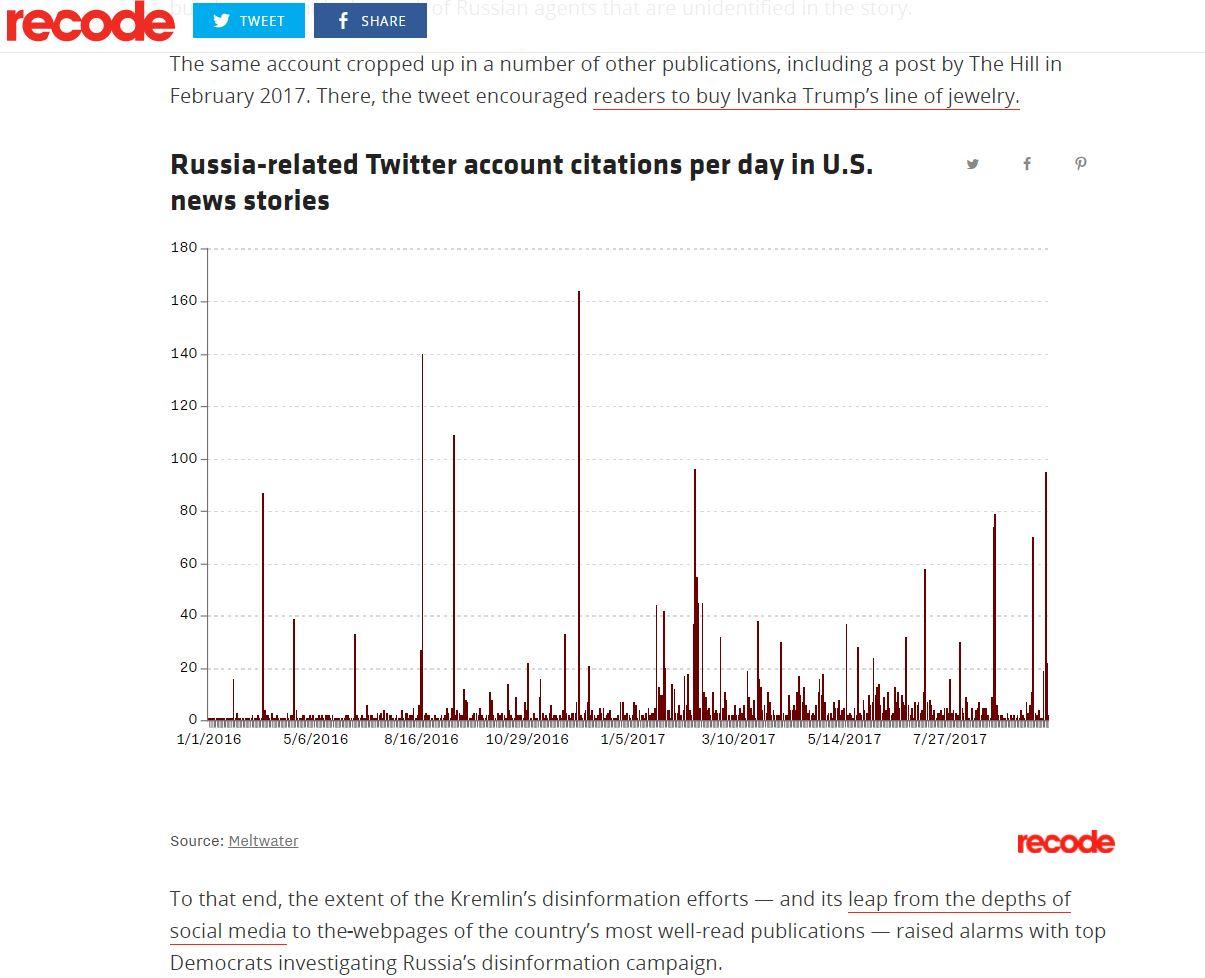russia_media_citation