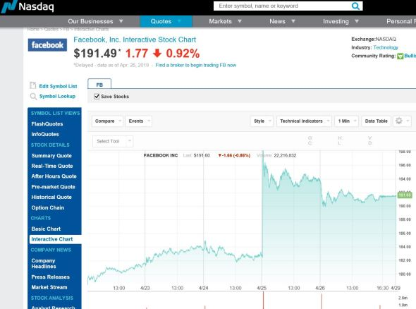 fb_stock