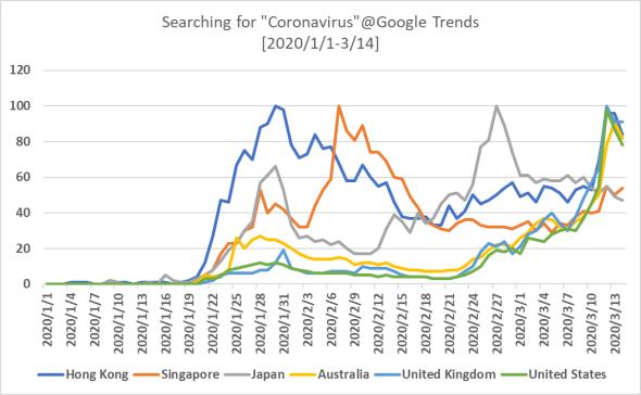 searching_for_coronavirus_3